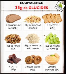 glucides.png