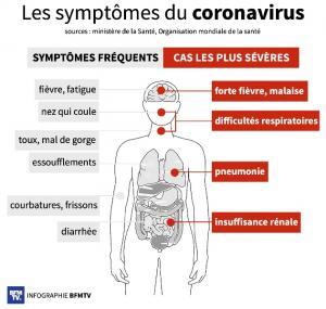 symptomes.jpg